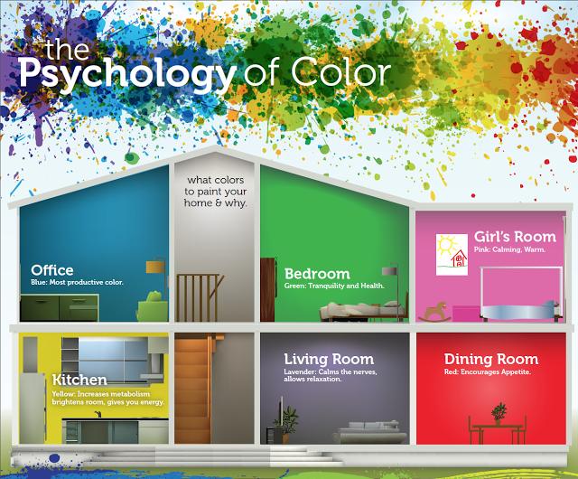 a959a-psicologia-dei-colori
